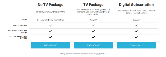 HBO Now Plans