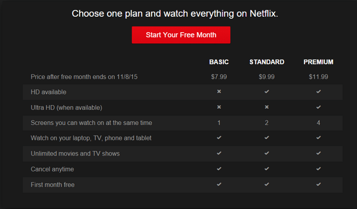 Share a Netflix Subscription