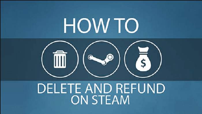 Criterias to refund a game on steam